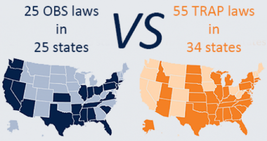 states with TRAP laws vs. states with OBS laws